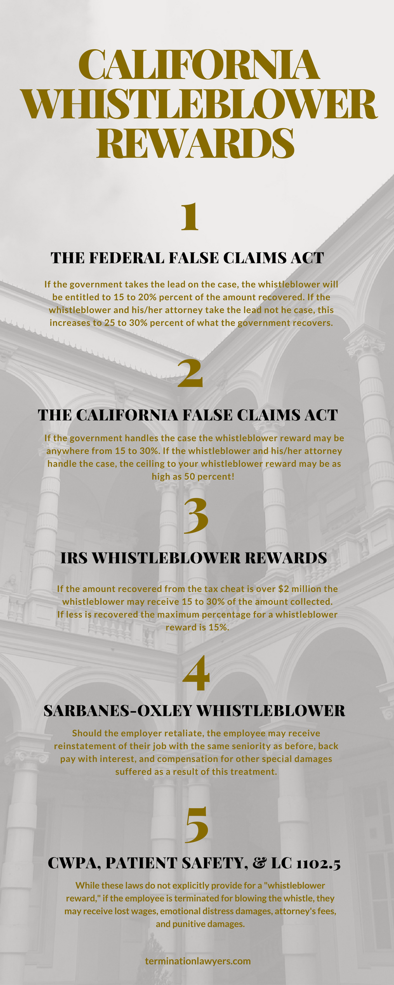 Whistleblower Rewards Infographic | Los Angeles Wrongful Termination Lawyer